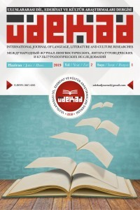 International Journal Of Language Literature And Culture Researches